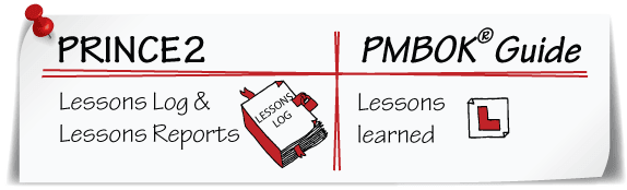 PRINCE2 Lessons report
