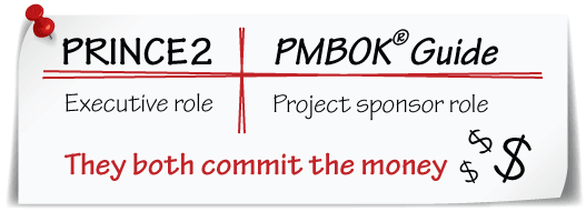 PRINCE2 executive vs PMP project sponsor