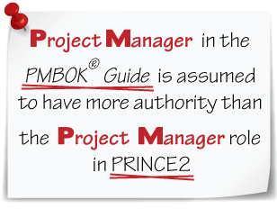 PRINCE2 project manager