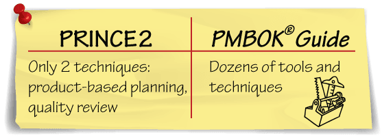 Mapping PRINCE2 with PMP